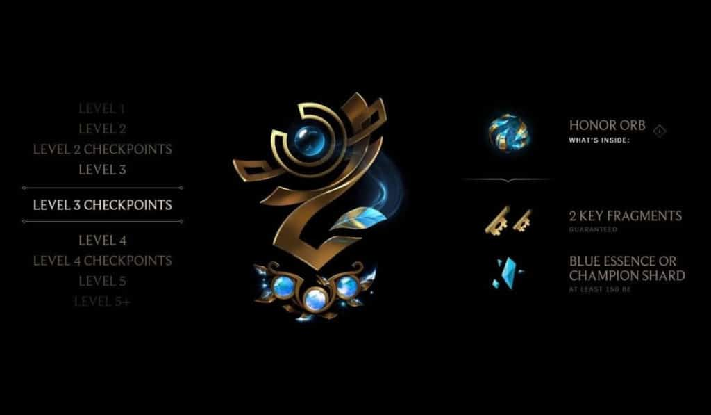 League of Legends First 5 Levels